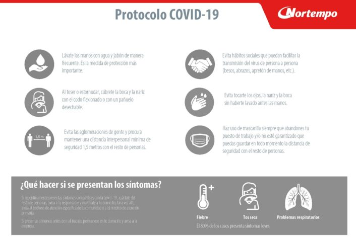 Infografia protocolo coronavirus 2020 07